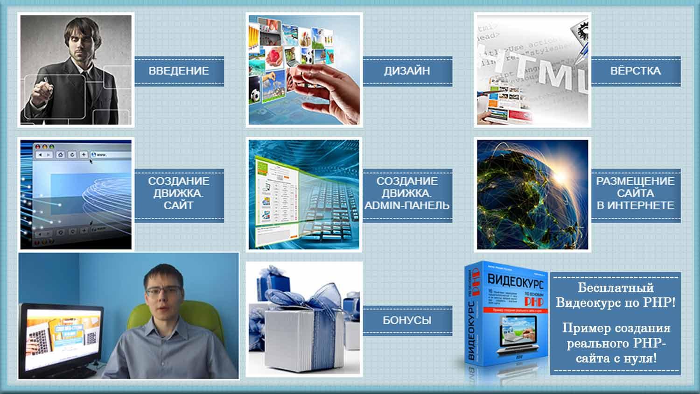 Курсы создания сайтов php новый век официальный сайт строительная компания
